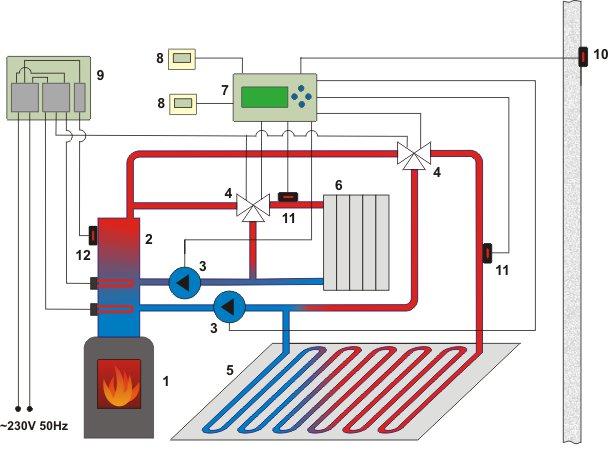 Комбинированное отопление своими руками в частном доме